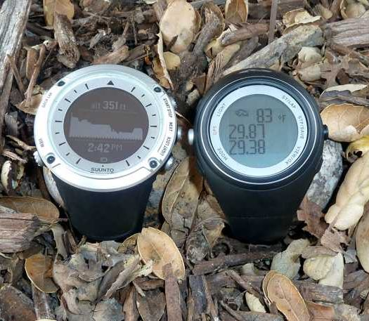 GPS ABC Watch Feature Image